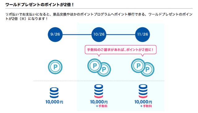 Point x2
