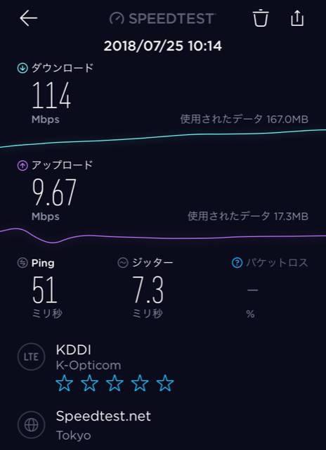 mineoの通信速度