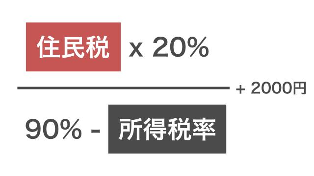限度額の計算式