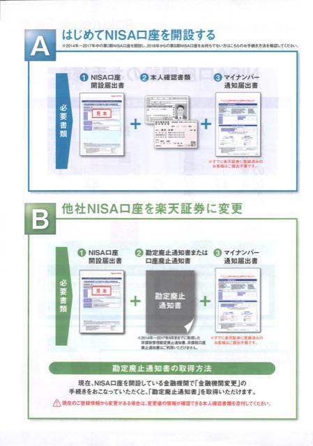 楽天証券へのNISA移管で必要な書類