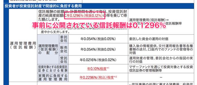 目論見書の信託報酬は0.1296%