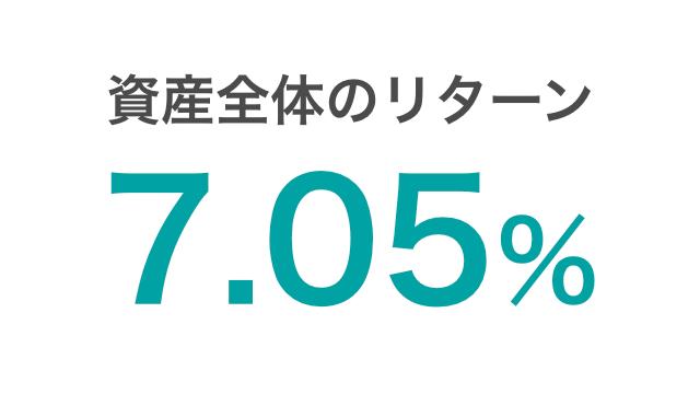 資産全体のリターンは7.05%