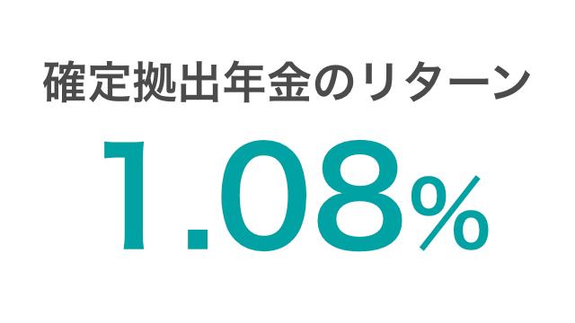 2019年2月末の確定拠出年金は1.08%