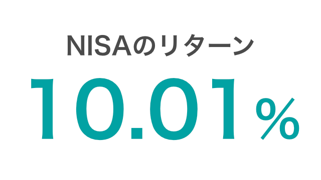 2019年2月:NISAのリターンは10.01%